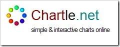 chartlelogo