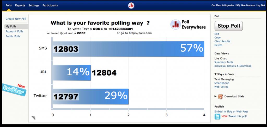 polltest