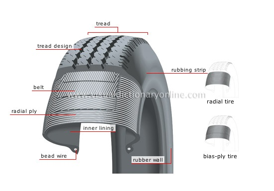 steel-belted-radial-tire