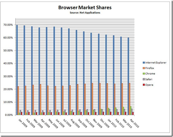 browser550.jpg