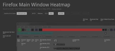firefox-heatmap