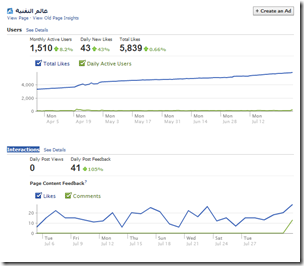 new-facebook-insights