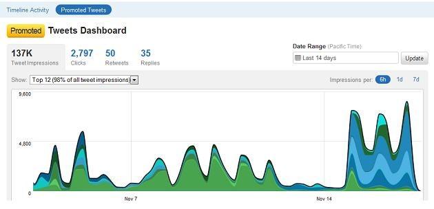 analytics-screenshots.jpg