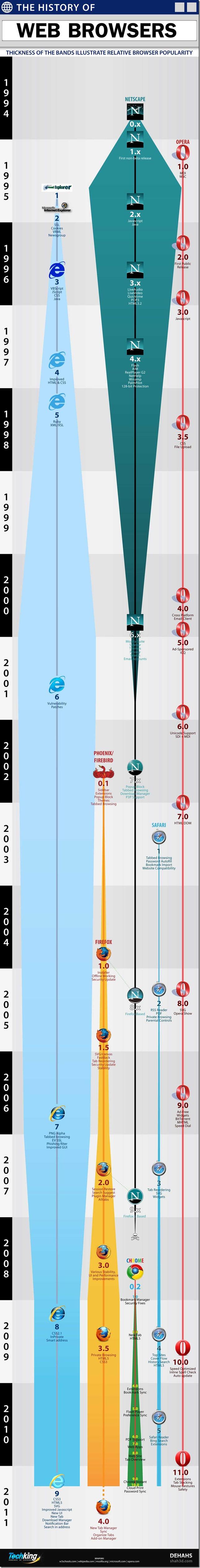 IG-Browser-Evo-2-1000px