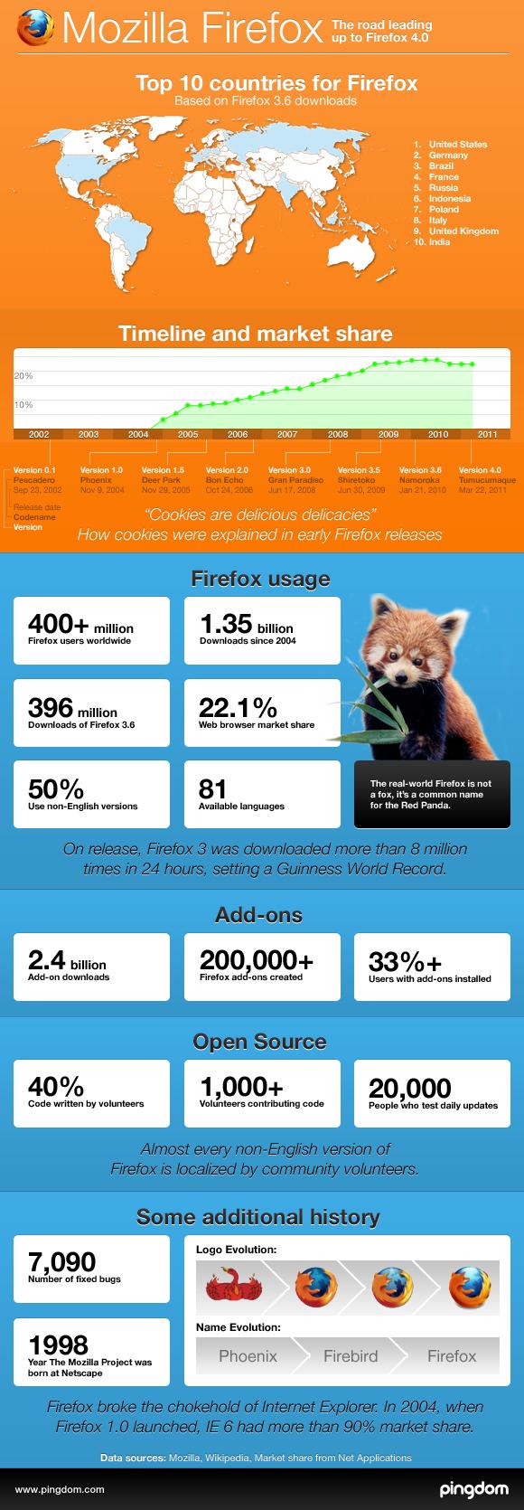 Mozilla Firefox ������ ������� ����� firefox.png