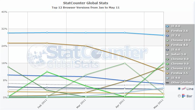 top-12-browser.png