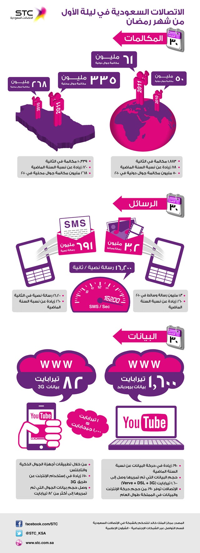 ramadan_info