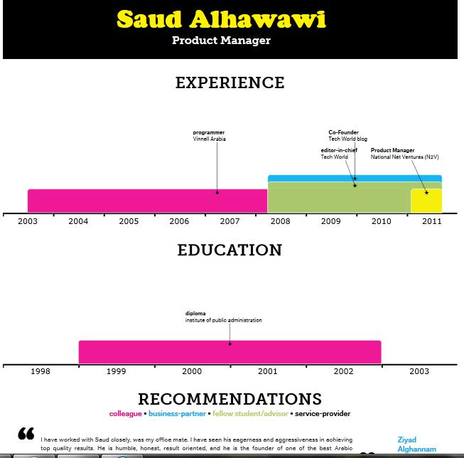 saud-infographic.png