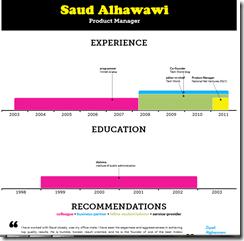 saud-infographic
