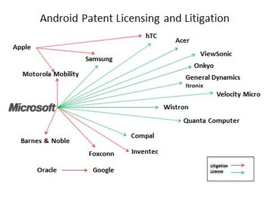 7624.androidpatent.jpg-550x0