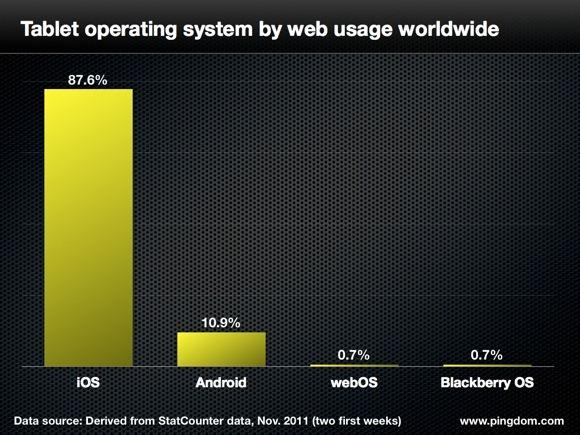ipad-web-browsing.002.jpg