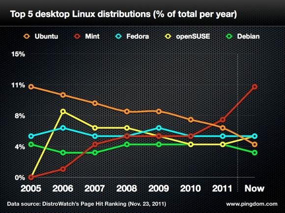 ubuntu-mint.0022.jpg