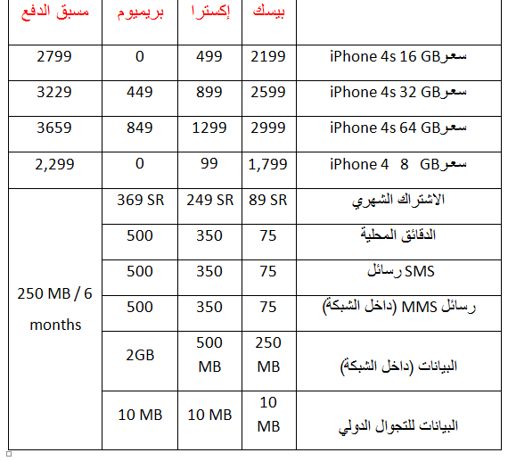 iphone-4-s