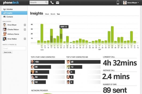 phonedeck insights تطبيق فونديك يمكنك من إدارة هاتف الأندرويد من خلال cloud