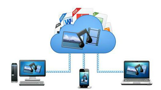 Screen Shot 2012 05 23 at 10.32.09 PM أفضل خدمات تخزين الملفات المجانيه