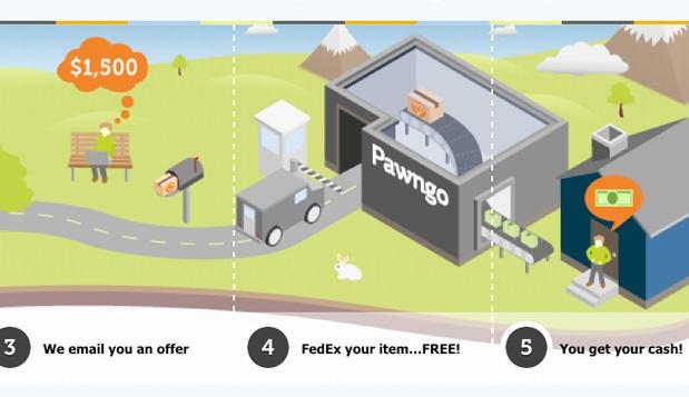 Pawngo 7 مشاريع ناشئة برزت هذا العام