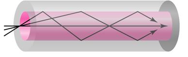 fttx2 thumb الألياف الضوئية حتى المنشأة FTTx