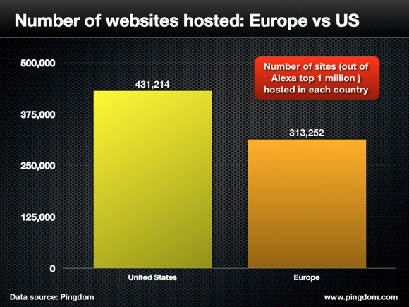 top-web-hosting-countries.002