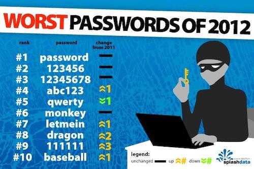 قائمة اسوأ كلمات المرور الباسوورد لعام 2012