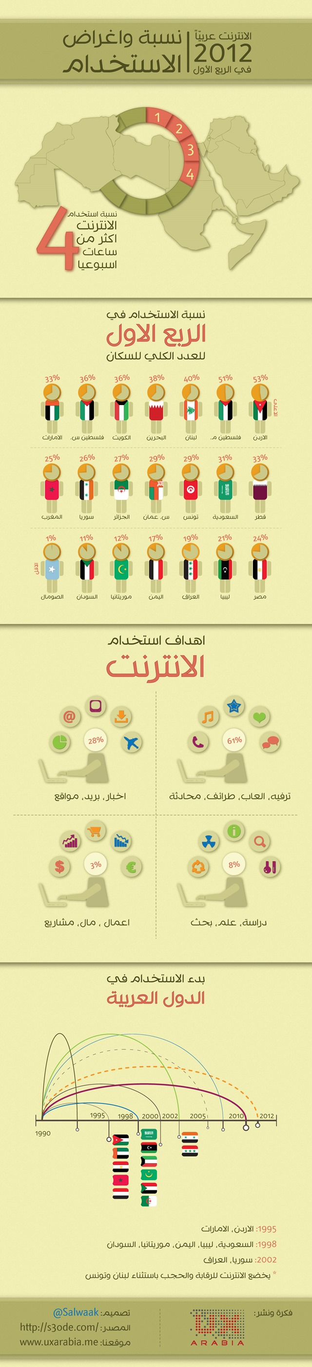 Infographic_Final