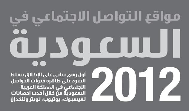 Social Media in KSA 2012