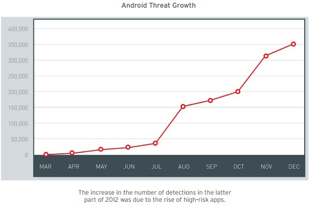 trendmicro_malware