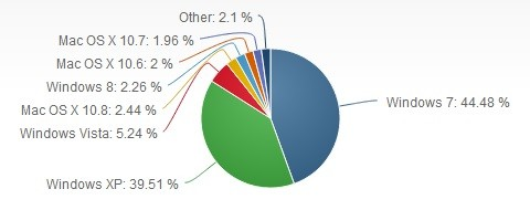 windows8marketshare