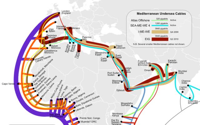 internet marine cable