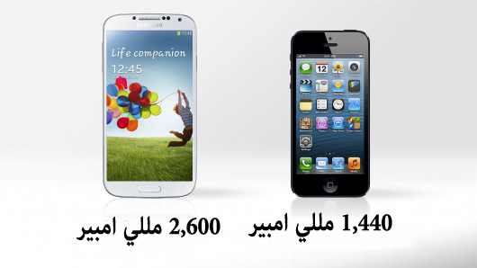 iphone-5-vs-galaxy-s4-0