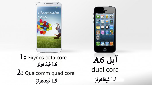iphone-5-vs-galaxy-s4-5