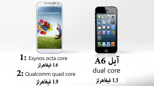 iphone-5-vs-galaxy-s4-5