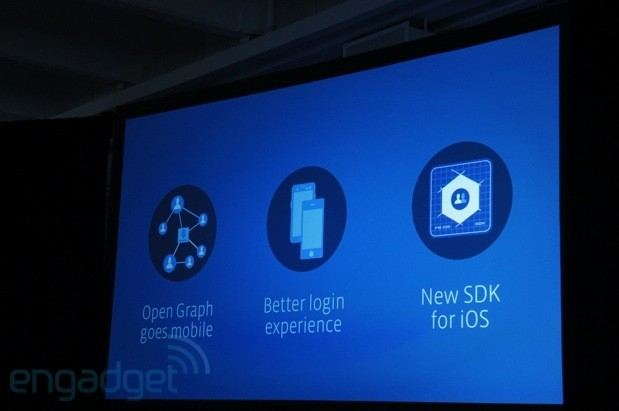Facebook SDK for iOS 3.5