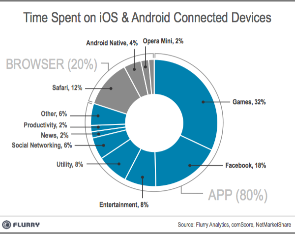 TimeSpent_App_Browser
