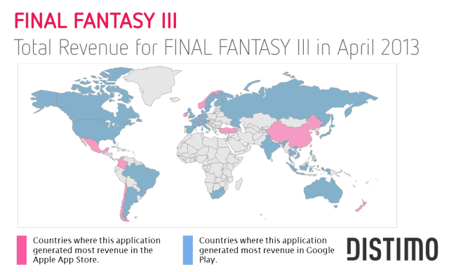 final-fantasy-iii-total-revenue-april-2013
