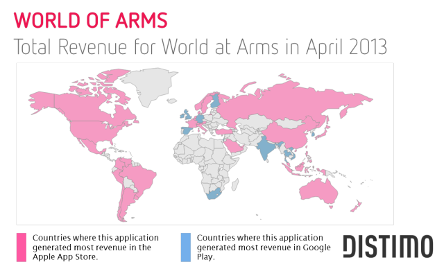 world at arms total revenue april 2013 revenue growth selling applications on Google Play store
