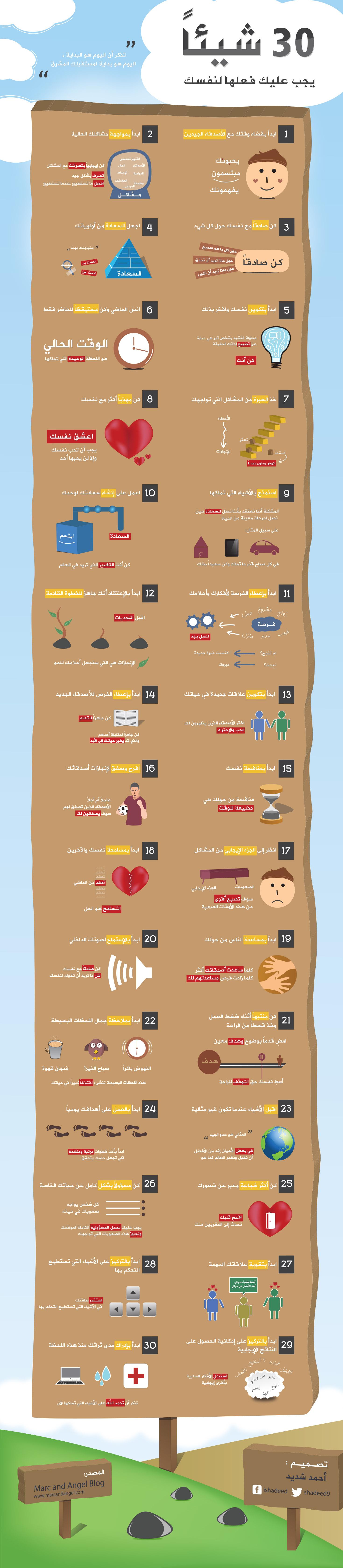 30 شيئاً لأجل نفسك | مخطط معلومات