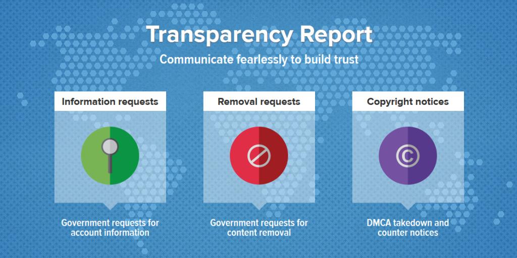 تقرير الشفافية الخاص بتويتر