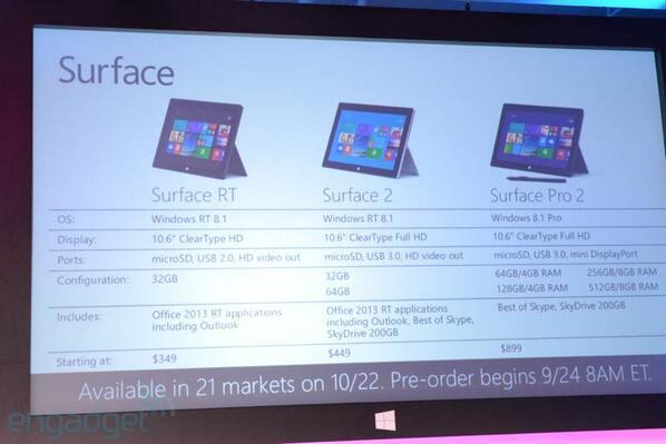 التوافر كل ما تودّ معرفته عن Surface Pro 2 وSurface 2 من مايكروسوفت