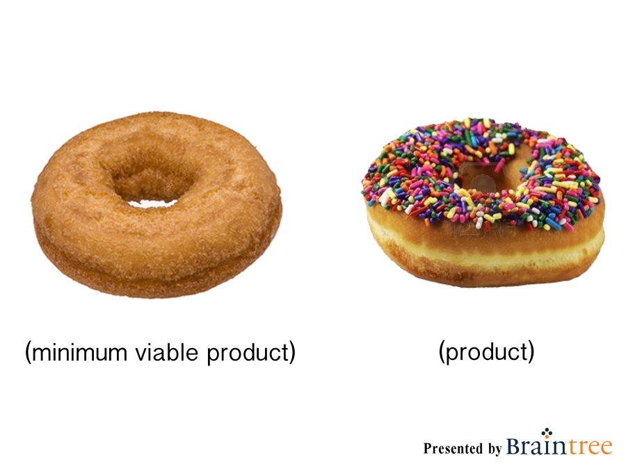 ������ �����: ���� ���� ����� product_donuts-copy.jpg