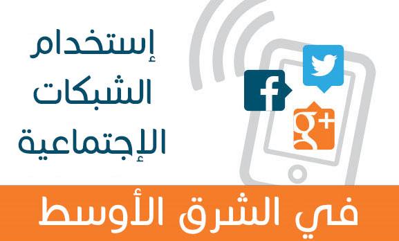 استخدام الشبكات الاجتماعية