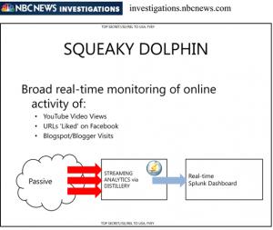 squeaky-dolphin