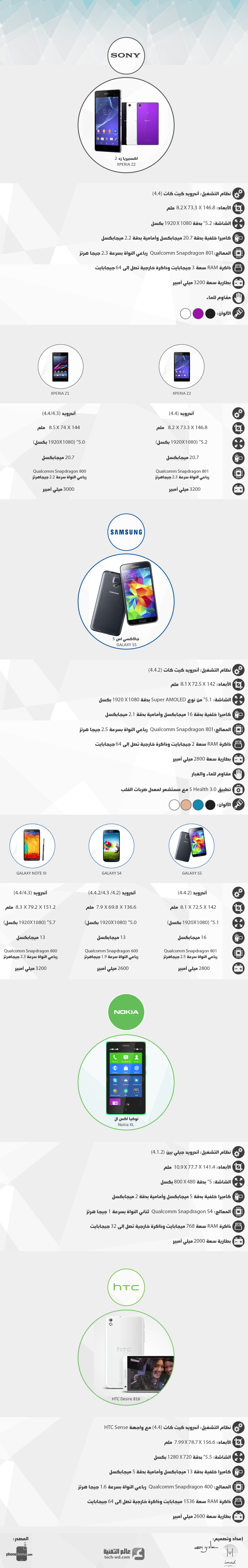 tech wd infographicMWC