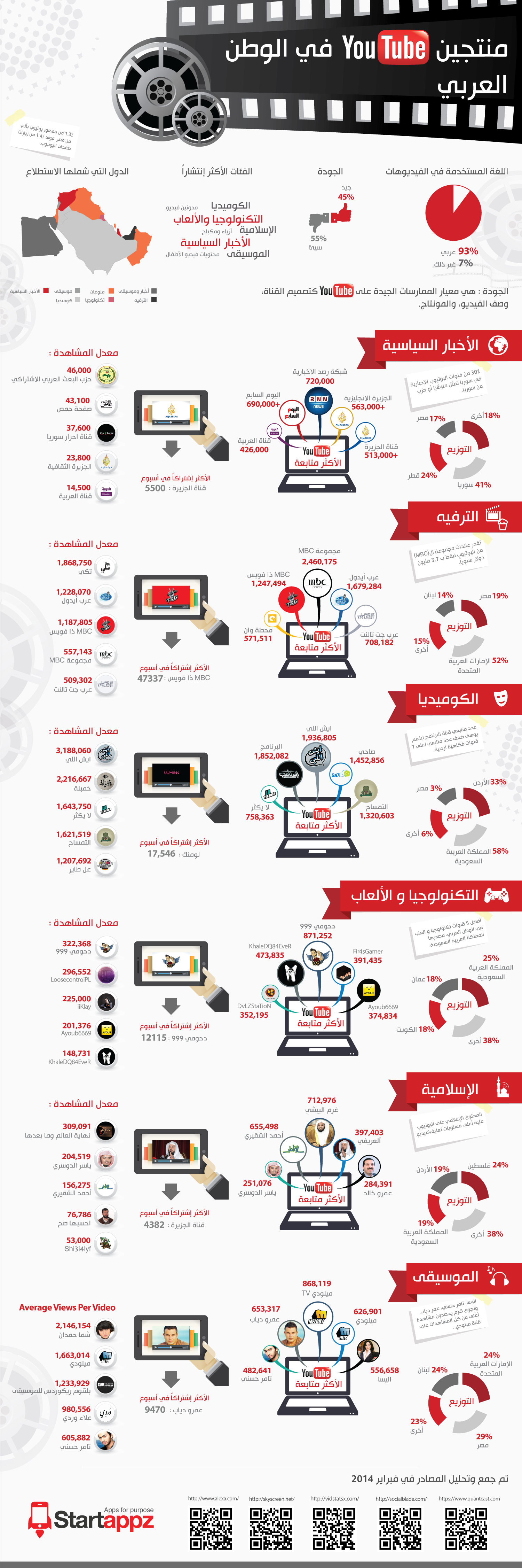 Youtube-infographic_ARABIC-1