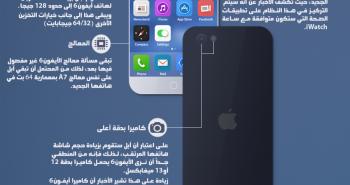 إنفوجرافيك: أهم ما نعرفه عن هاتف آيفون 6