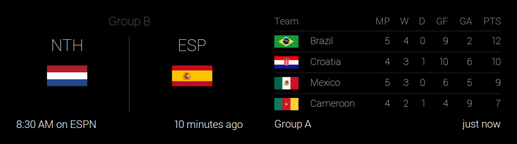 google_glass_world_cup