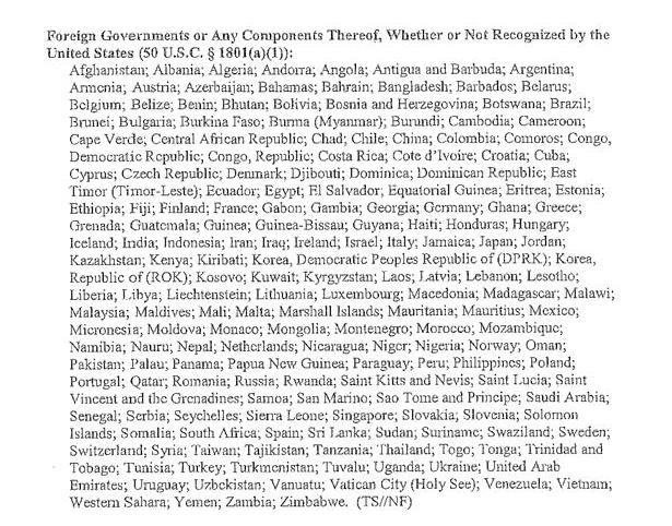 قائمة بالدول التي تستهدفها وكالة الأمن القومي