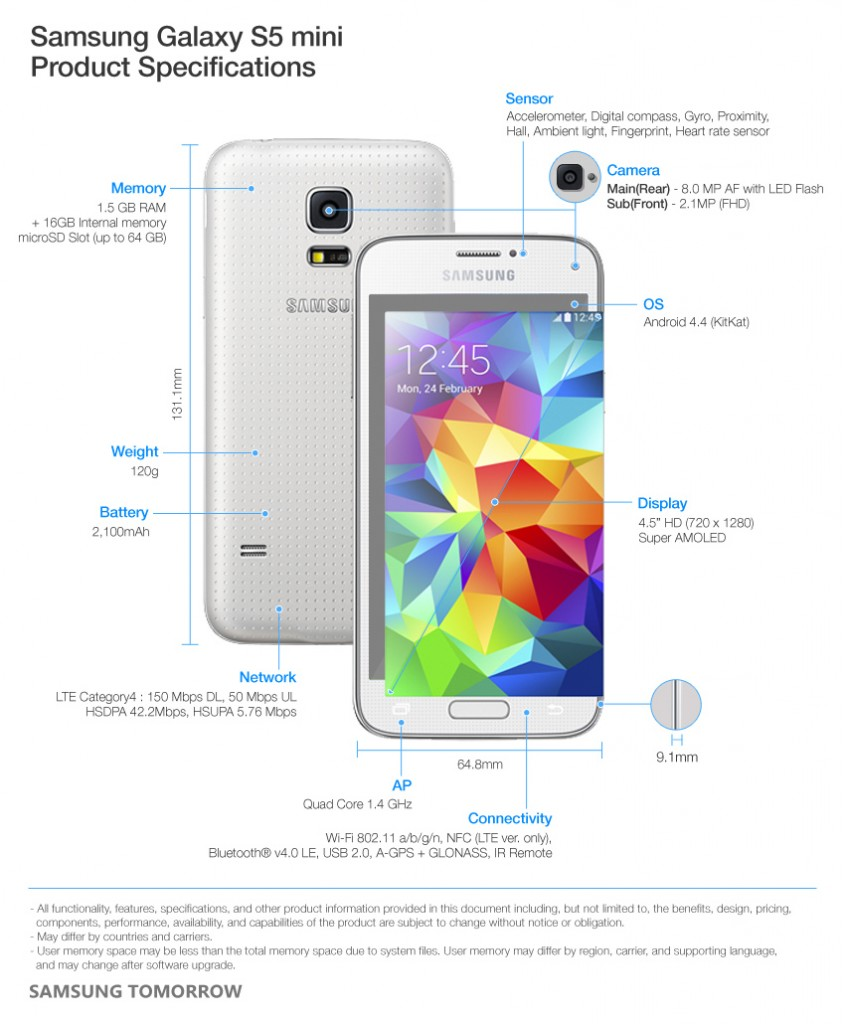 Samsung-Galaxy-S5-mini-Product-Specifications