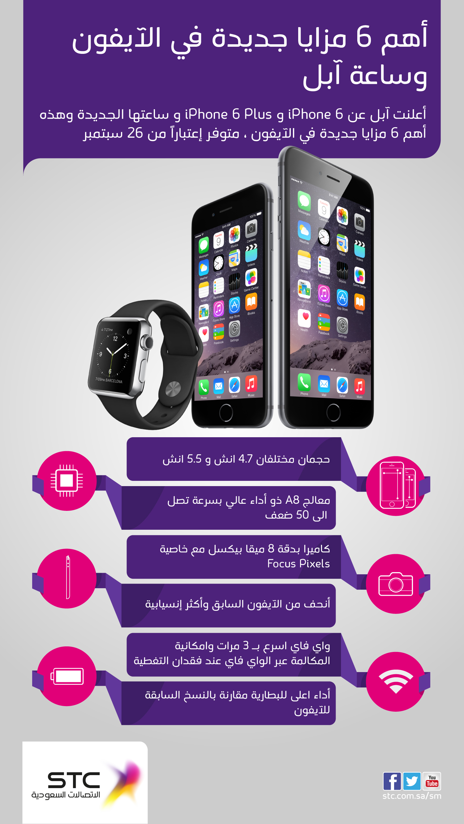 iphone6new١٠