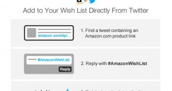 أمازون تتيح إضافة المنتجات إلى قائمة الأمنيات عبر تويتر