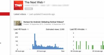 يوتيوب يوفر احصائيات لحظية مفصلة لمدراء القنوات